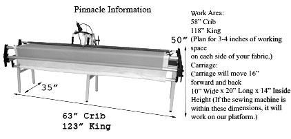 Grace Pinnacle aluminum frame