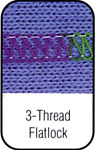3 Thread Flatlock Stitch.