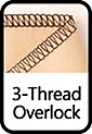 3-Thread Overlock