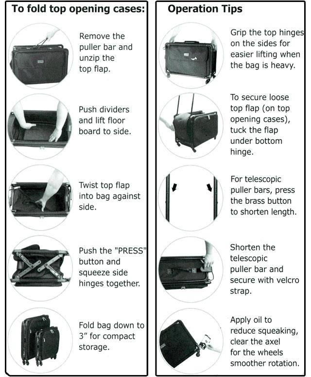 Tutto Large Machine On Wheels Case  1995