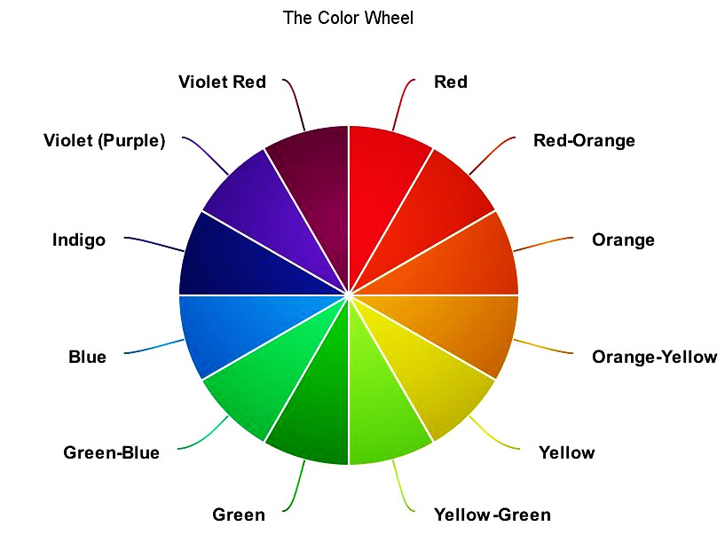 Color Theory For Quilters Sewingmachinesplus Com Blog