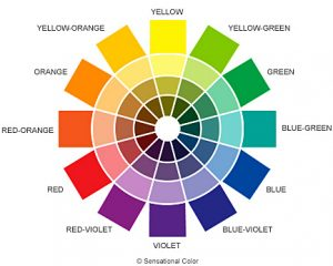 The color wheel.