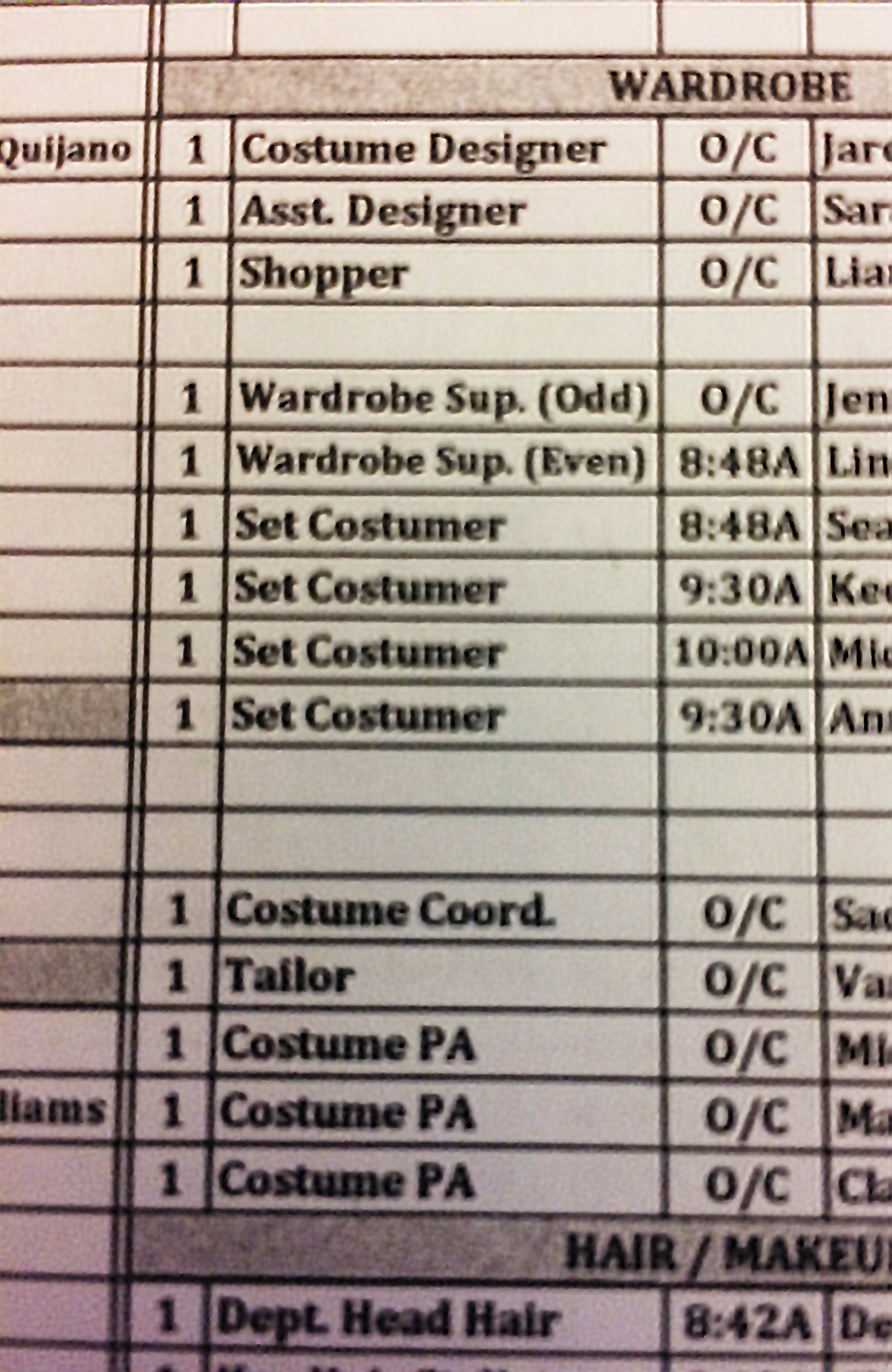 Costume Department Positions For Movies